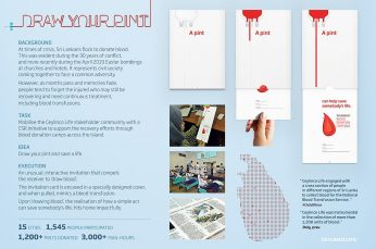 Draw Your Pint Campaign in Sri Lanka Encourage the Community to Donate More Blood