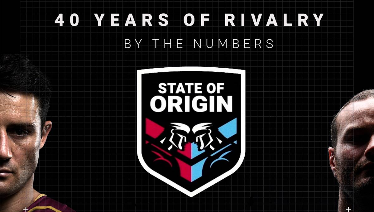 Australia's National Rugby League Uses 40 Years of Data to Fan the Flames of Rivalry